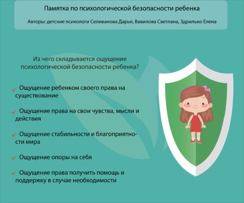 6 Памятка по психологической безопасности ребенка