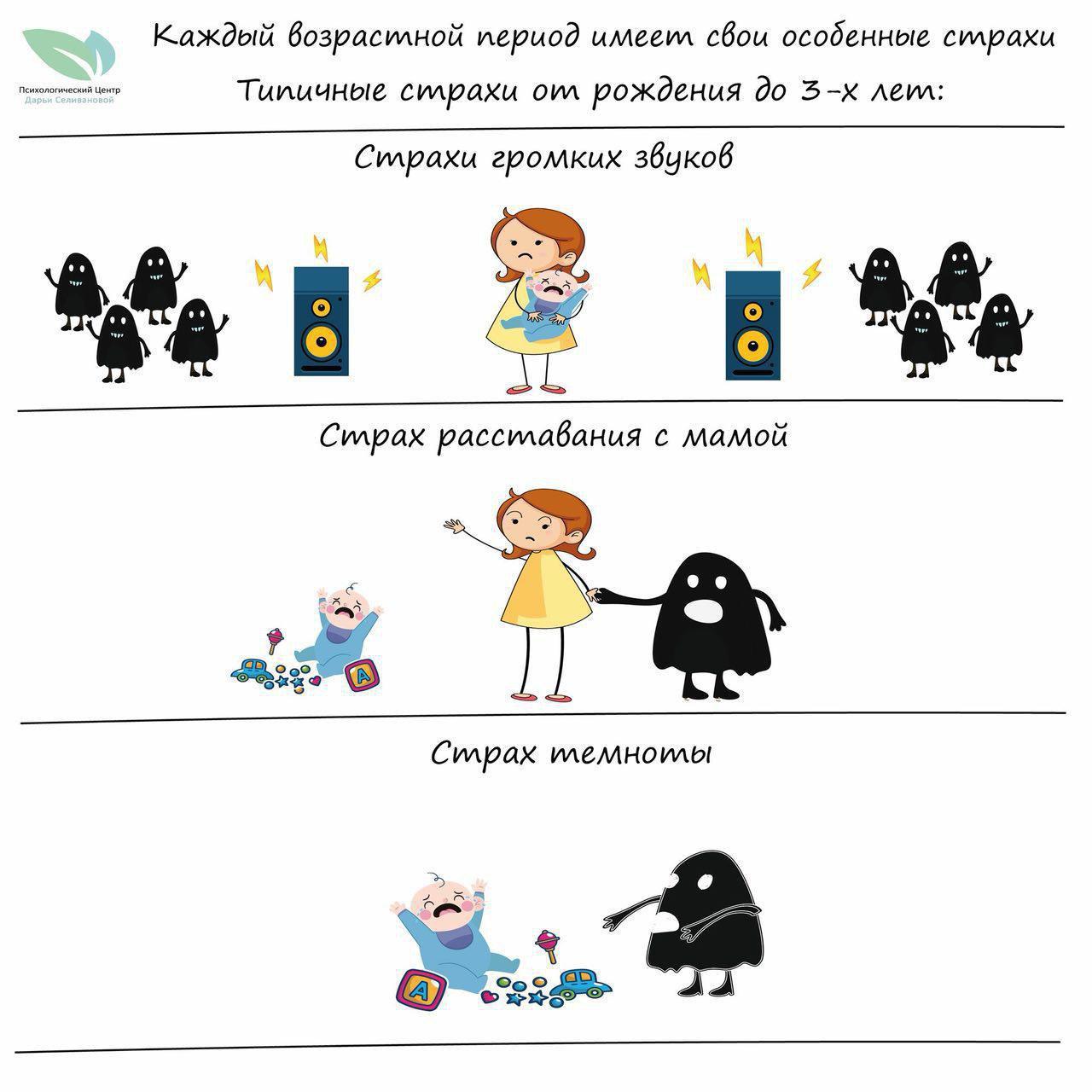 Типичные страхи от рождения до 3х лет